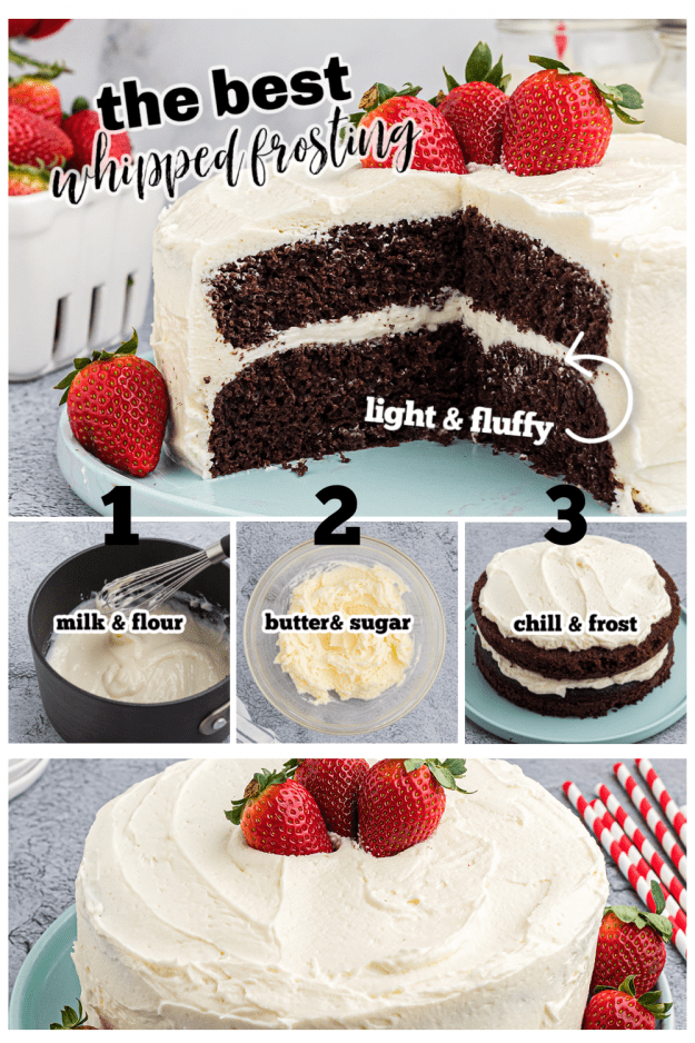 how to collage of frosting.